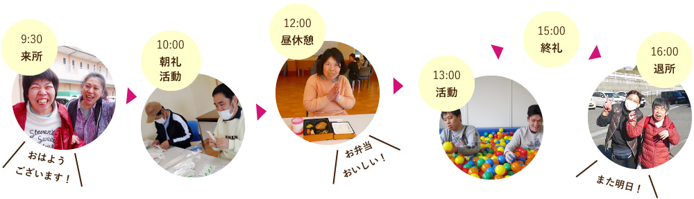 flow-habataki
